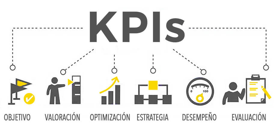 Generación de KPIs